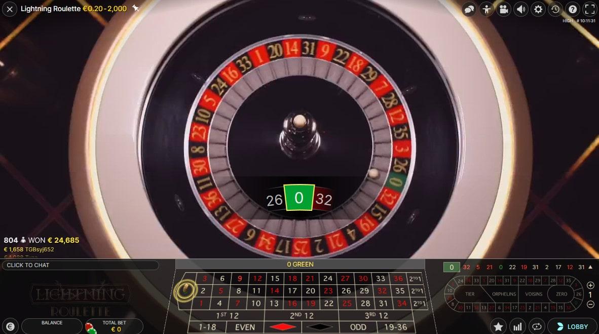 Cylindre de la roulette et gains sur la Lightning Roulette